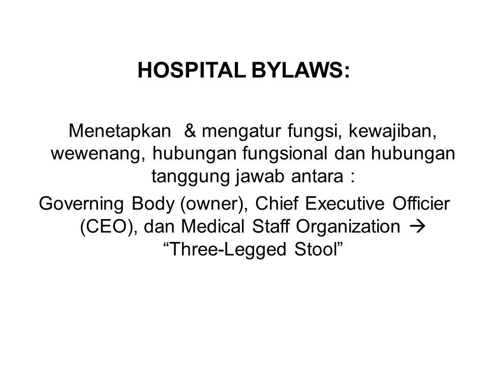 HOSPITAL BYLAWS: Menetapkan & mengatur fungsi, kewajiban, wewenang, hubungan fungsional dan hubungan tanggung jawab antara :