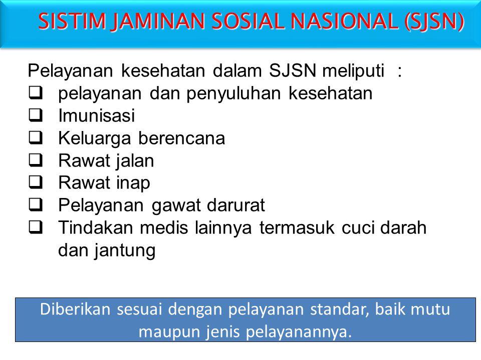 SISTIM JAMINAN SOSIAL NASIONAL (SJSN)