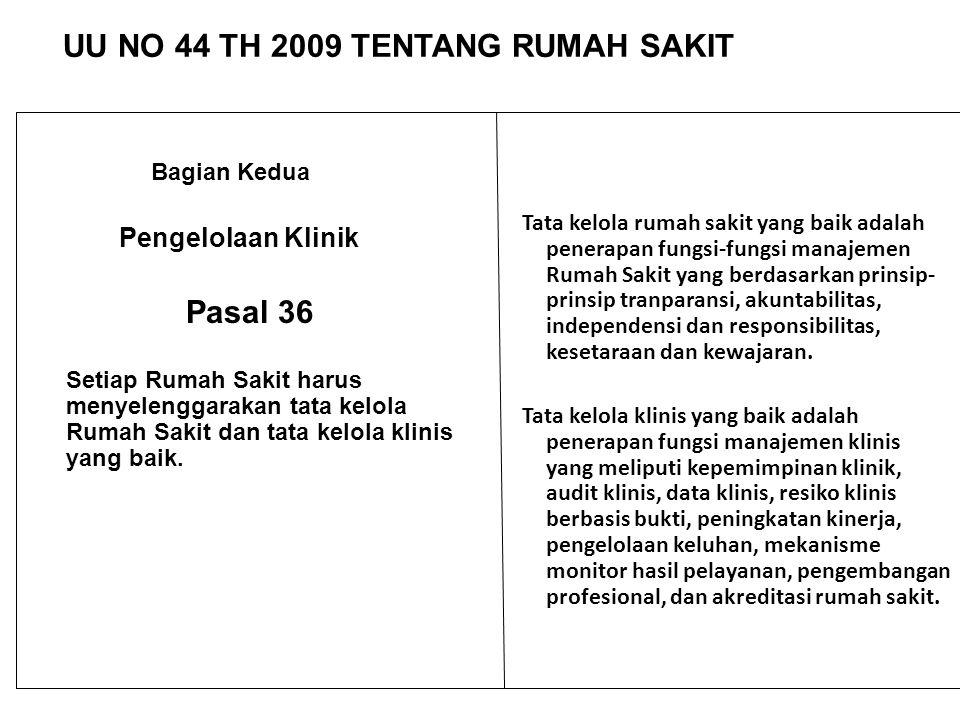 UU NO 44 TH 2009 TENTANG RUMAH SAKIT