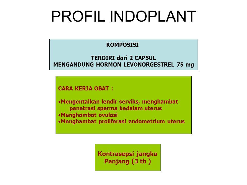 MENGANDUNG HORMON LEVONORGESTREL 75 mg