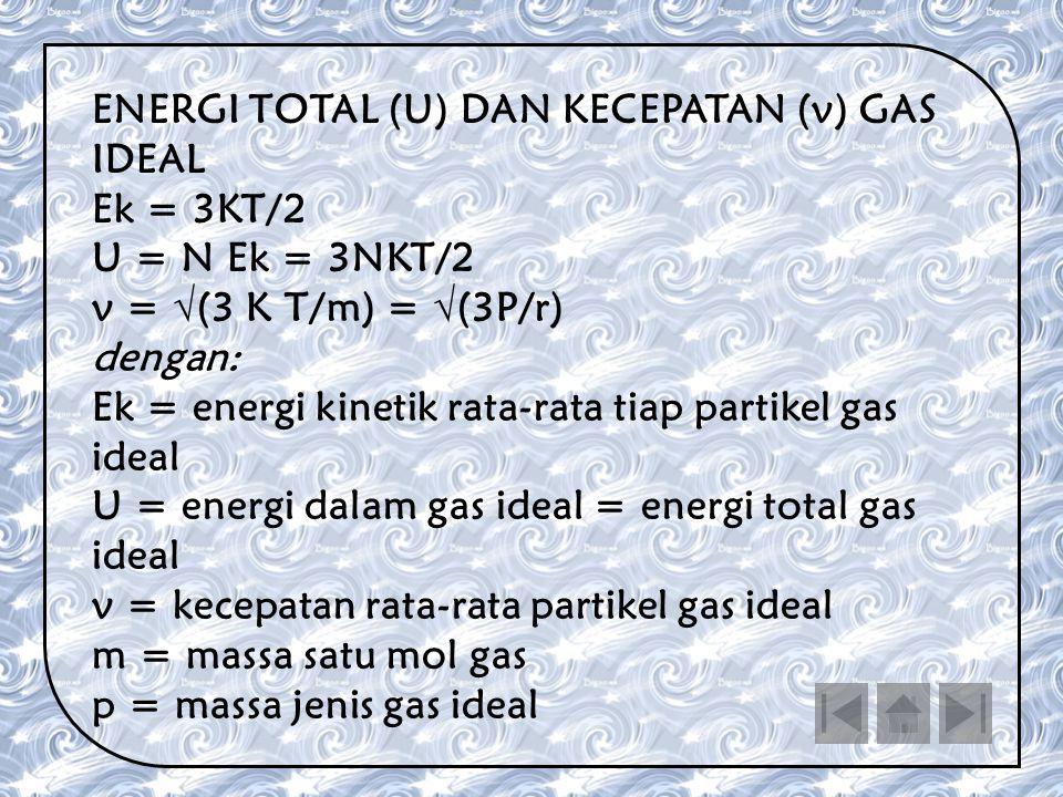 ENERGI TOTAL (U) DAN KECEPATAN (v) GAS IDEAL