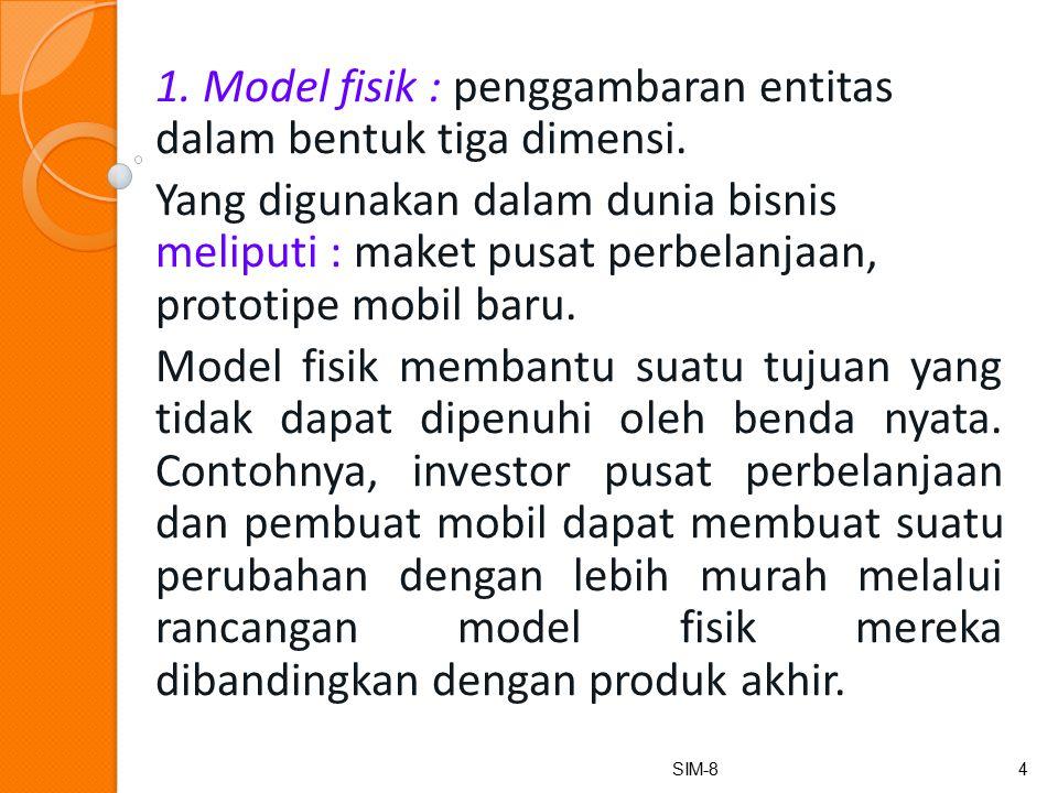 1. Model fisik : penggambaran entitas dalam bentuk tiga dimensi.