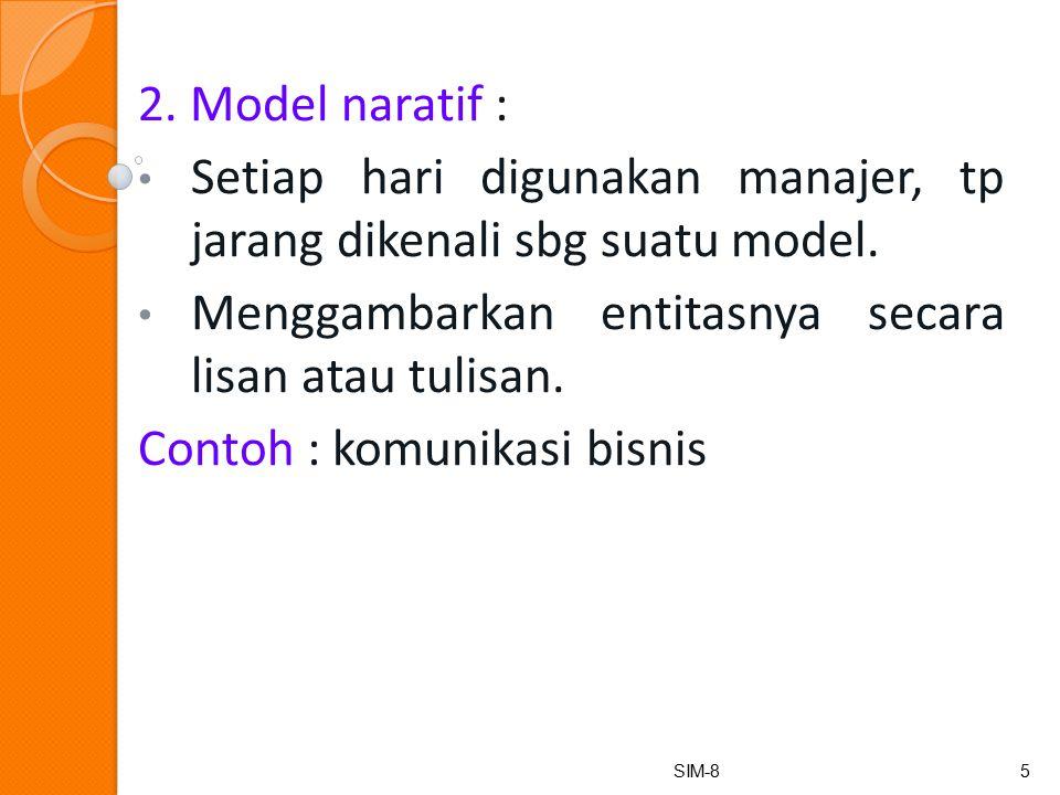 Setiap hari digunakan manajer, tp jarang dikenali sbg suatu model.