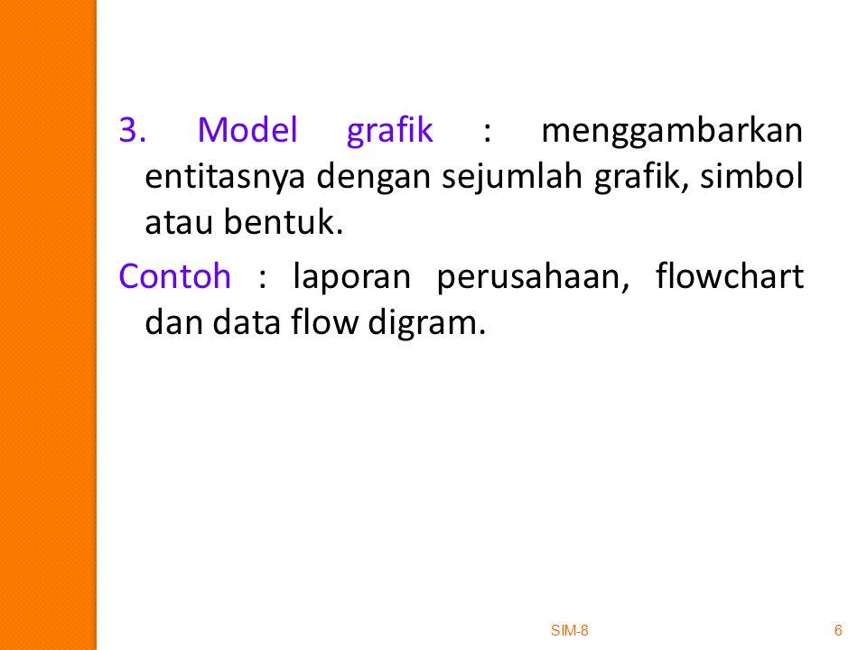 Contoh : laporan perusahaan, flowchart dan data flow digram.