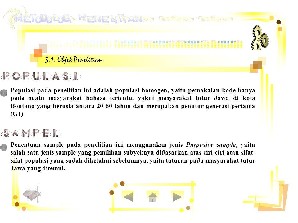 3.1. Objek Penelitian
