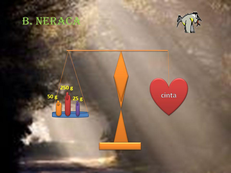 B. Neraca cinta 50 g 250 g 25 g
