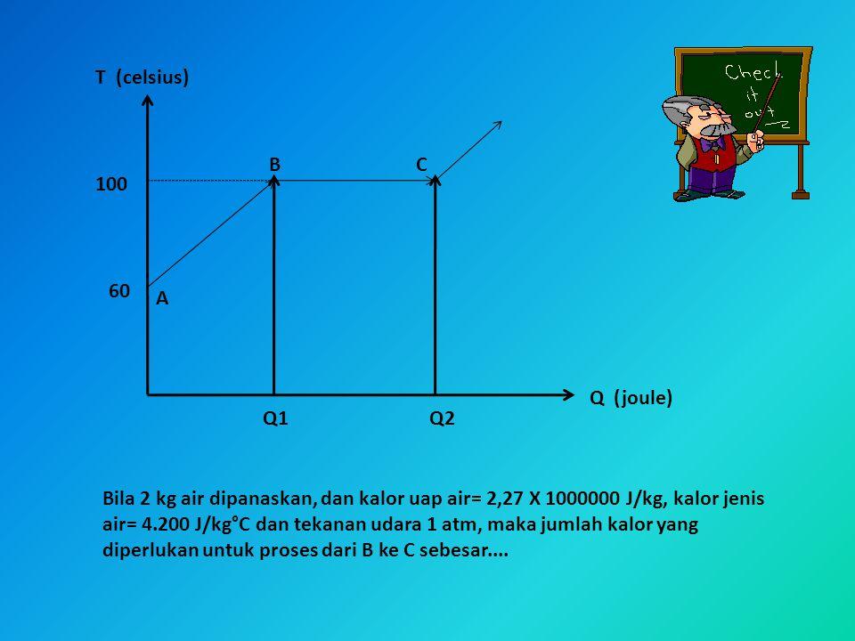 Q (joule) T (celsius) 60. 100. A. C. B. Q2. Q1.