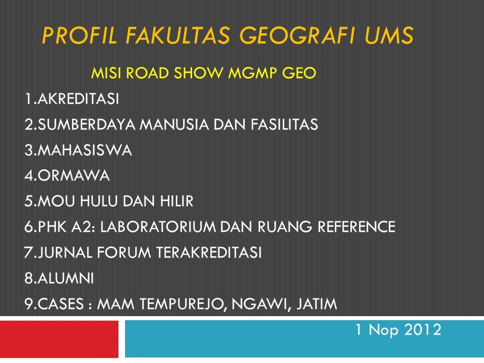 PROFIL FAKULTAS GEOGRAFI UMS