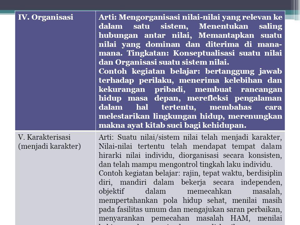 IV. Organisasi
