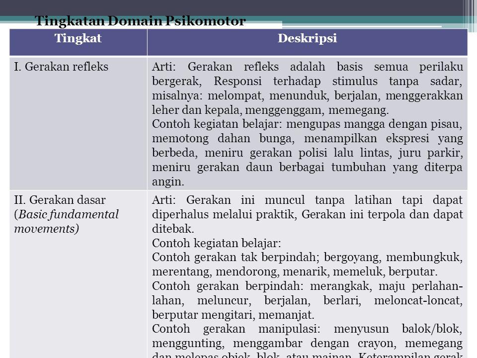 Tingkatan Domain Psikomotor