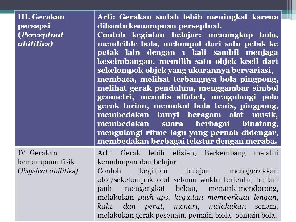 III. Gerakan persepsi (Perceptual