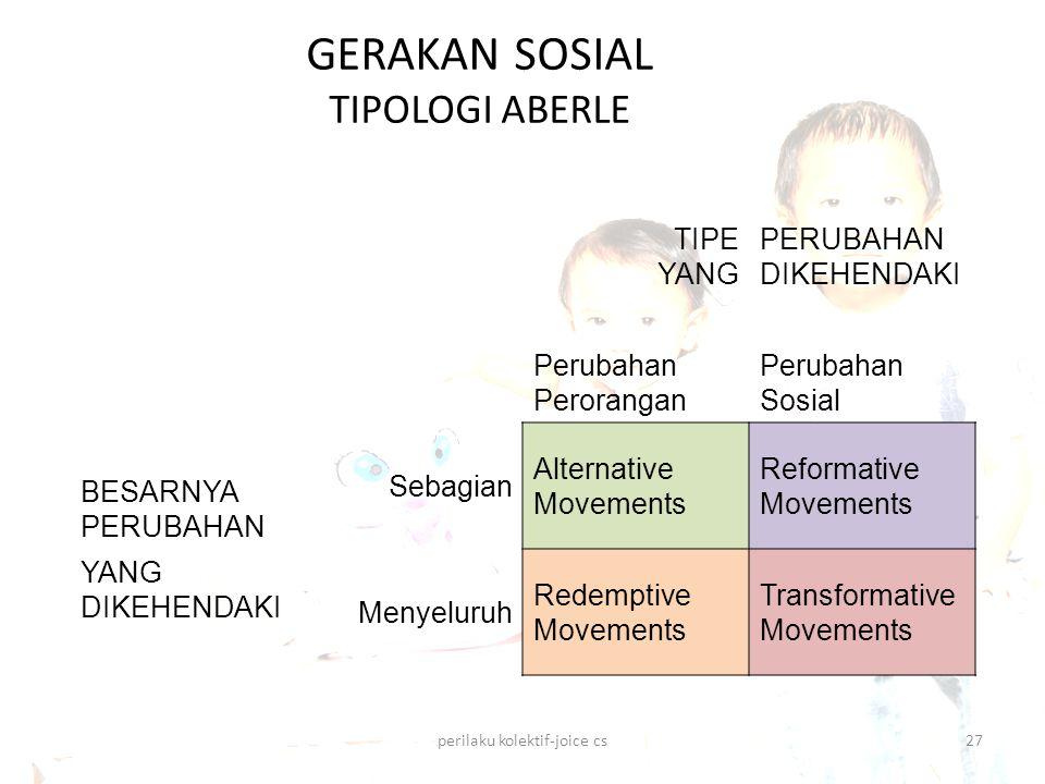 GERAKAN SOSIAL TIPOLOGI ABERLE