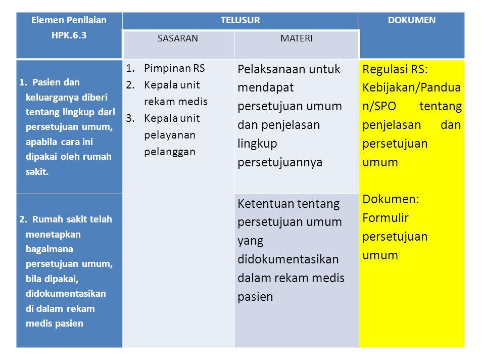 Kebijakan/Panduan/SPO tentang penjelasan dan persetujuan umum