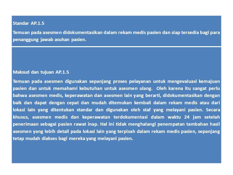 Standar AP.1.5 Temuan pada asesmen didokumentasikan dalam rekam medis pasien dan siap tersedia bagi para penanggung jawab asuhan pasien.