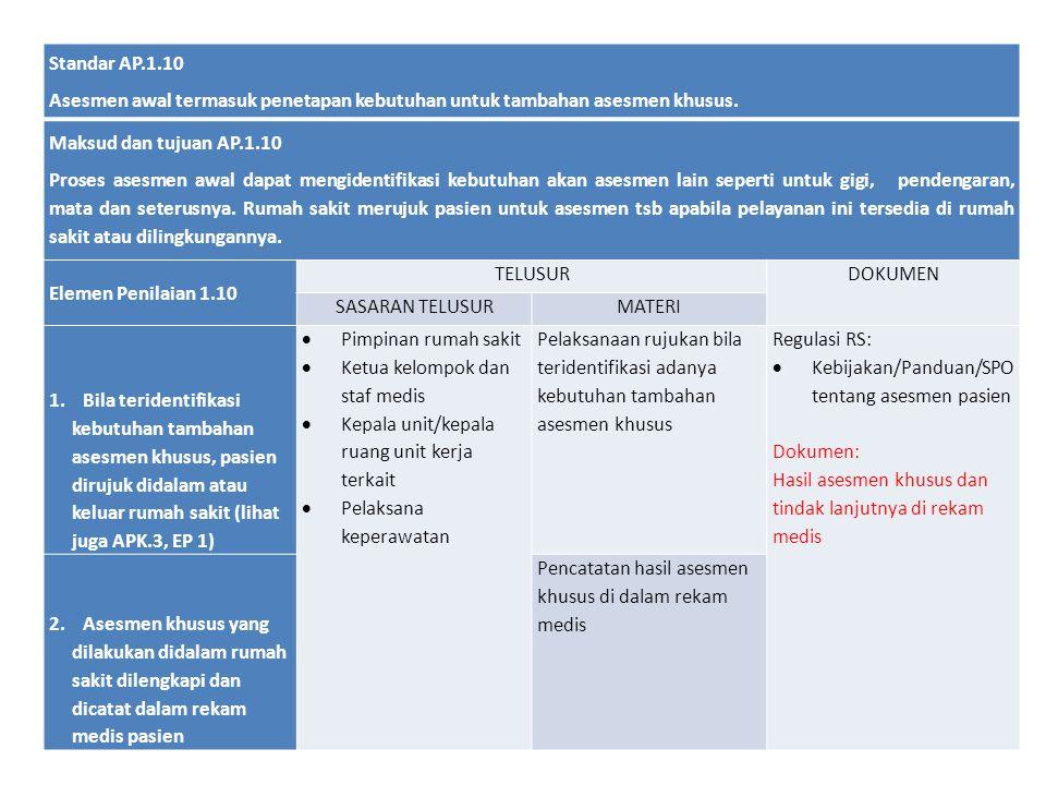 Standar AP.1.10 Asesmen awal termasuk penetapan kebutuhan untuk tambahan asesmen khusus. Maksud dan tujuan AP.1.10.