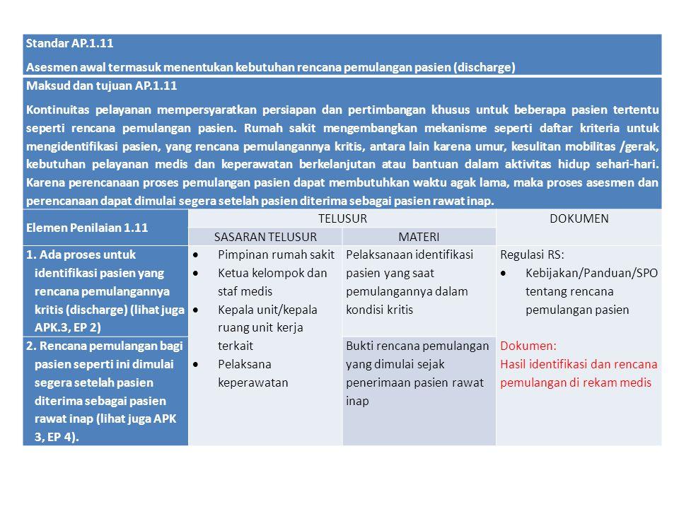 Standar AP.1.11 Asesmen awal termasuk menentukan kebutuhan rencana pemulangan pasien (discharge) Maksud dan tujuan AP.1.11.