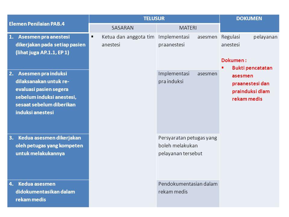Elemen Penilaian PAB.4 TELUSUR. DOKUMEN. SASARAN. MATERI. 1. Asesmen pra anestesi dikerjakan pada setiap pasien (lihat juga AP.1.1, EP 1)