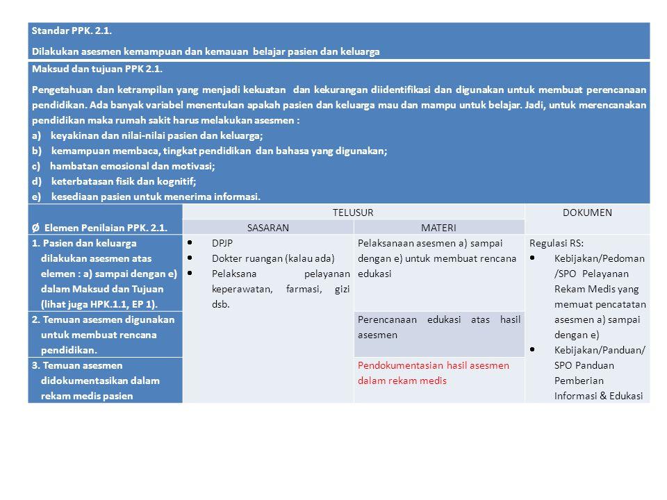 Standar PPK. 2.1. Dilakukan asesmen kemampuan dan kemauan belajar pasien dan keluarga. Maksud dan tujuan PPK 2.1.