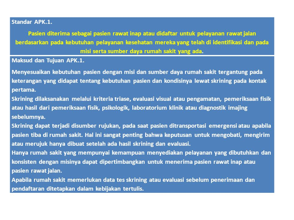 Standar APK.1.
