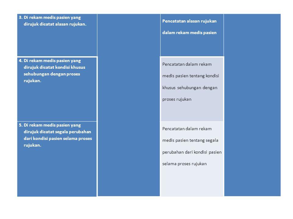 3. Di rekam medis pasien yang dirujuk dicatat alasan rujukan.