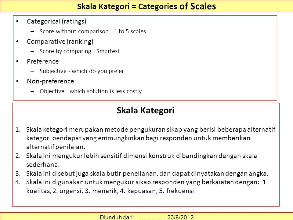 Skala Kategori = Categories of Scales