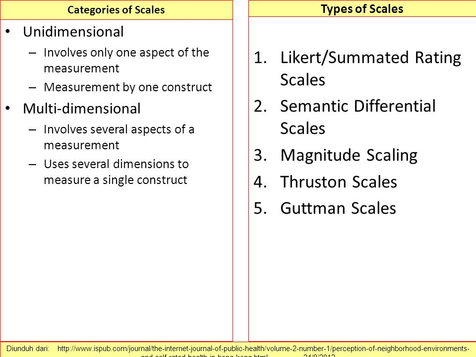 Likert/Summated Rating Scales Semantic Differential Scales