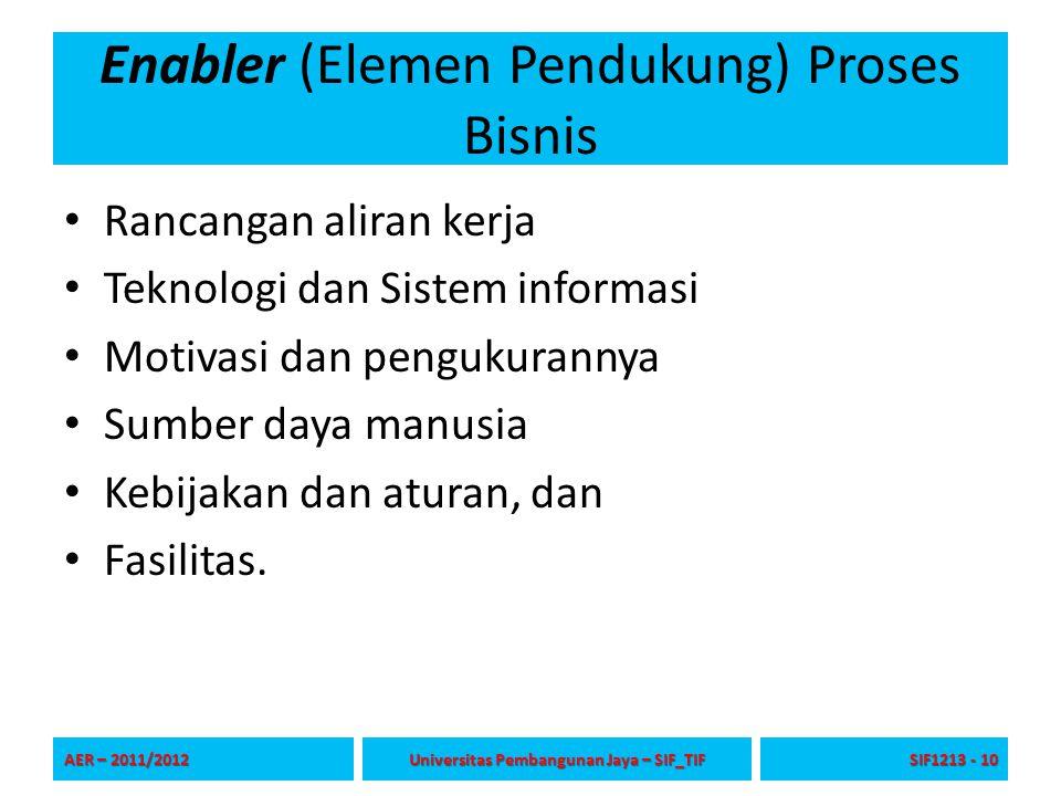 Enabler (Elemen Pendukung) Proses Bisnis