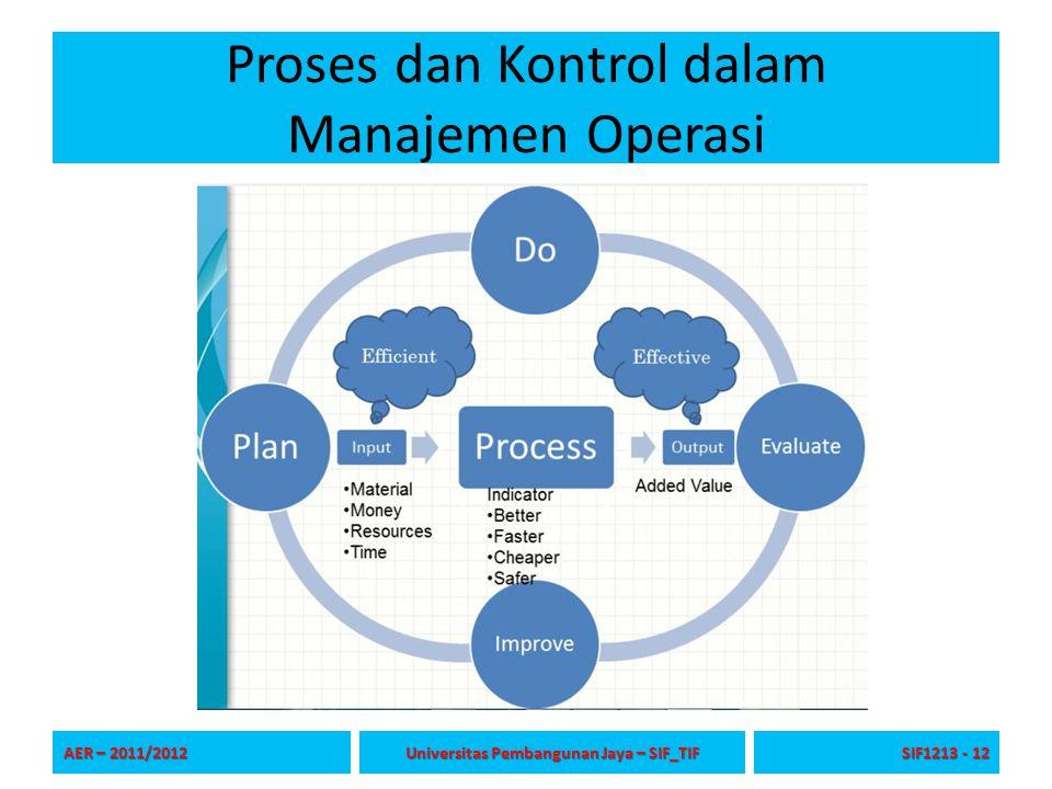Proses dan Kontrol dalam Manajemen Operasi