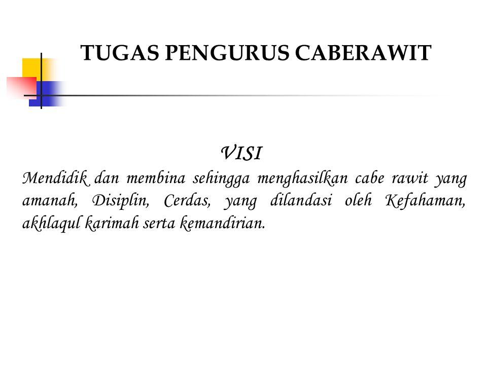 TUGAS PENGURUS CABERAWIT