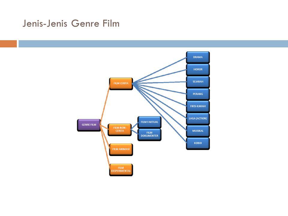 Jenis-Jenis Genre Film