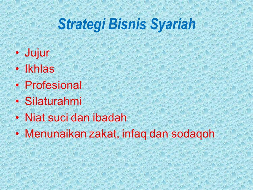 Strategi Bisnis Syariah