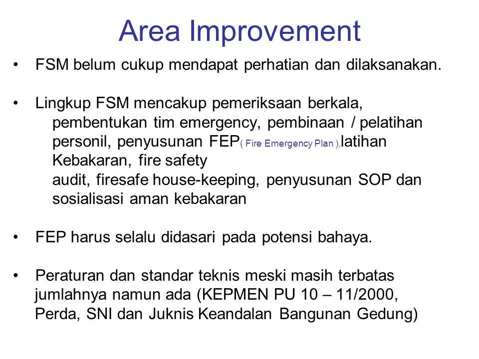 Area Improvement FSM belum cukup mendapat perhatian dan dilaksanakan.
