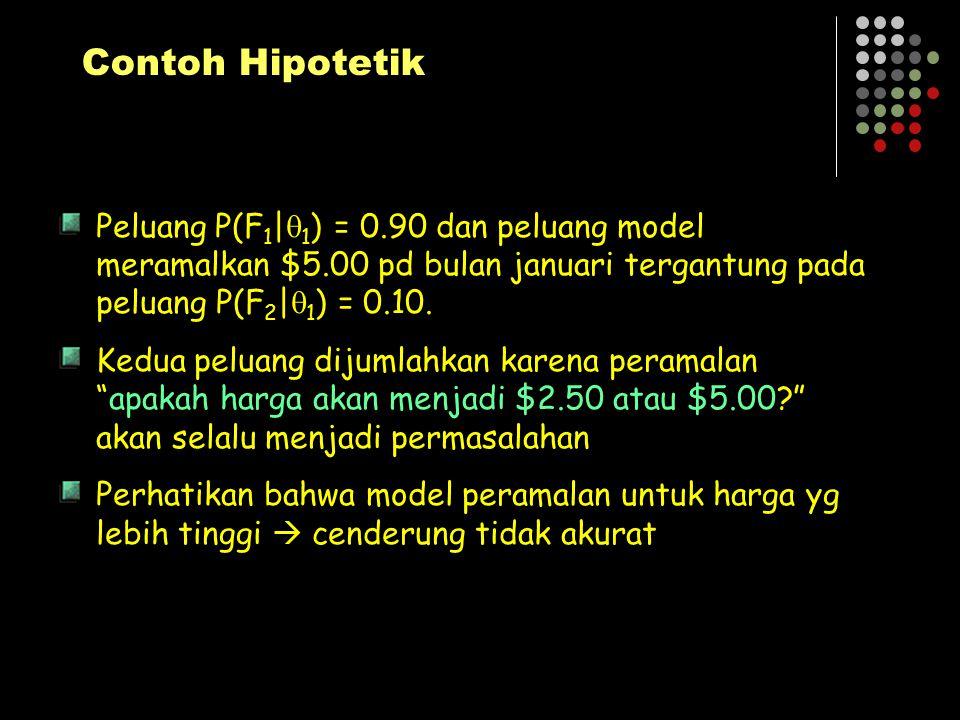 Contoh Hipotetik Peluang P(F1|1) = 0.90 dan peluang model meramalkan $5.00 pd bulan januari tergantung pada peluang P(F2|1) = 0.10.