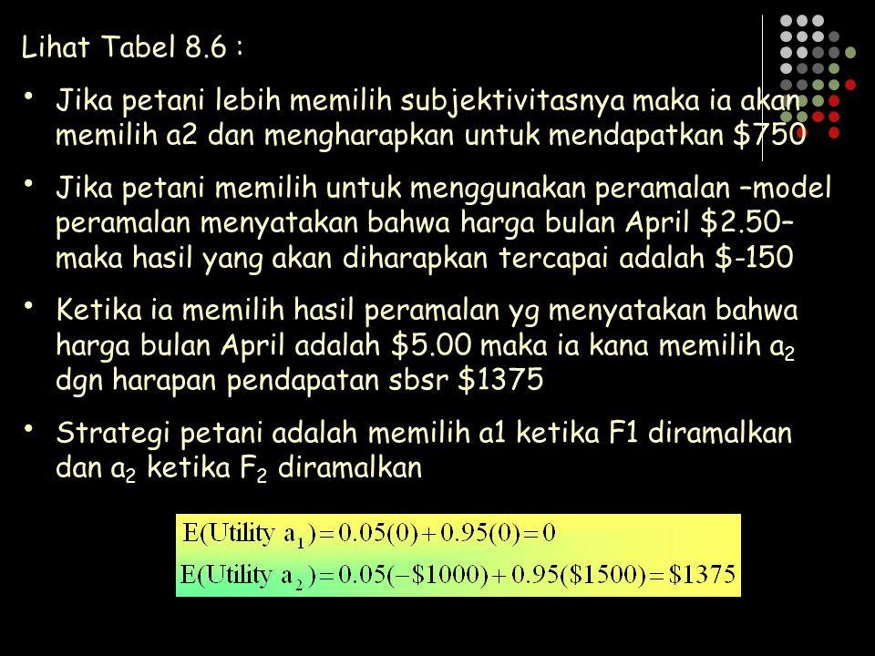 Lihat Tabel 8.6 : Jika petani lebih memilih subjektivitasnya maka ia akan memilih a2 dan mengharapkan untuk mendapatkan $750.