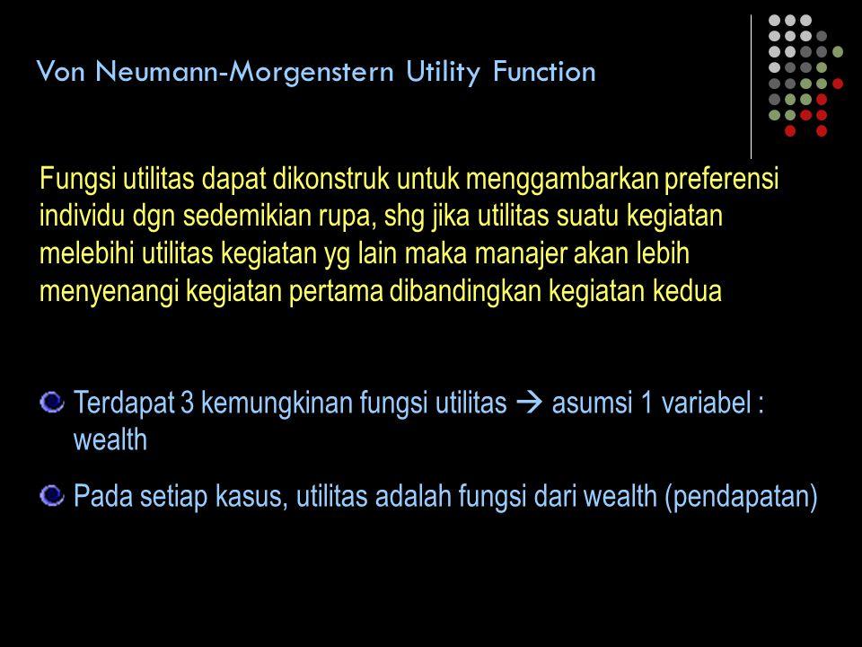 Von Neumann-Morgenstern Utility Function