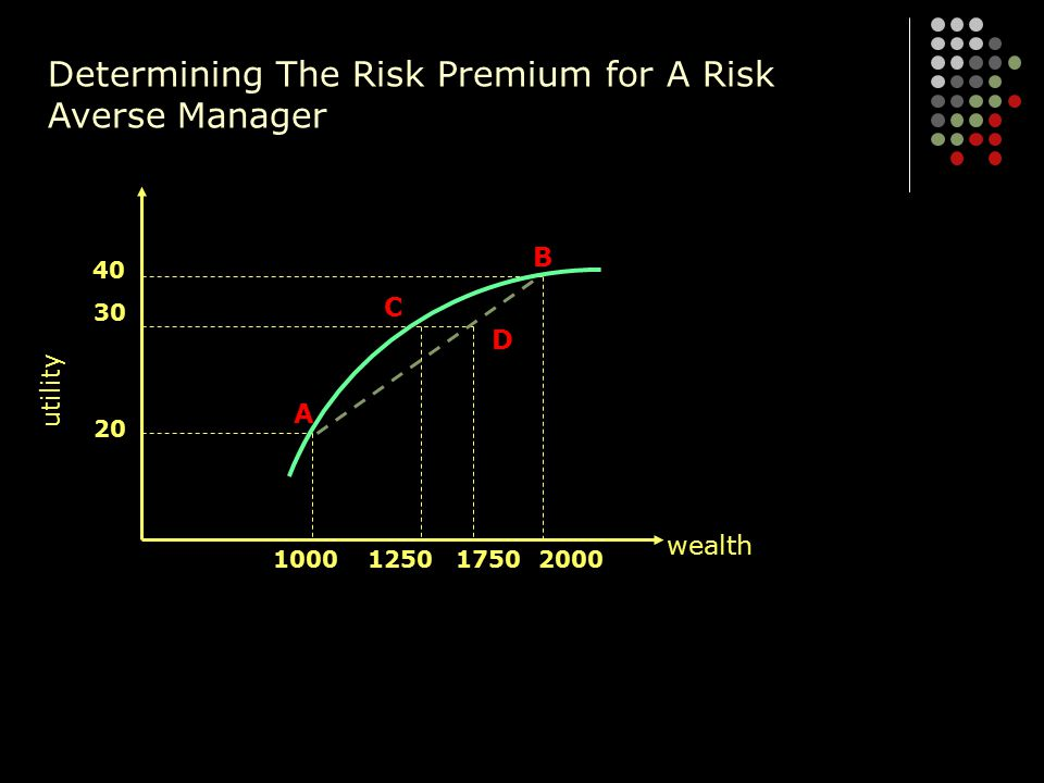 Determining The Risk Premium for A Risk Averse Manager