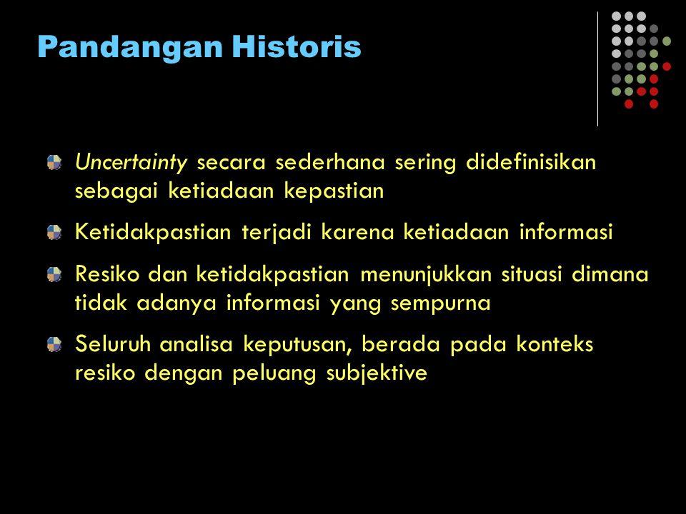 Pandangan Historis Uncertainty secara sederhana sering didefinisikan sebagai ketiadaan kepastian. Ketidakpastian terjadi karena ketiadaan informasi.