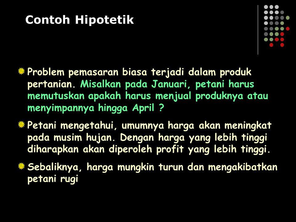 Contoh Hipotetik