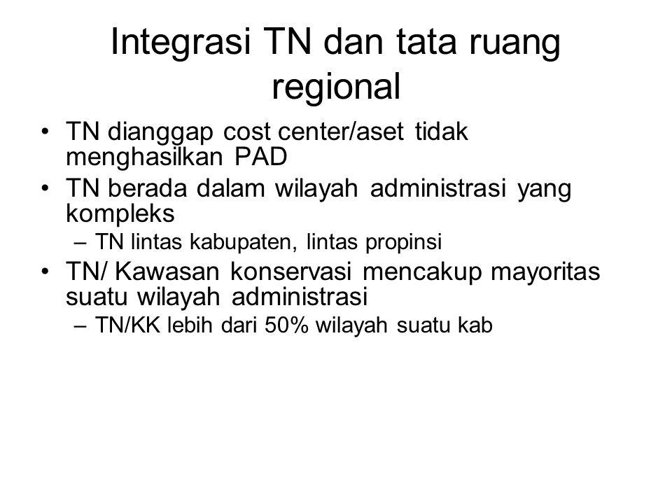 Integrasi TN dan tata ruang regional