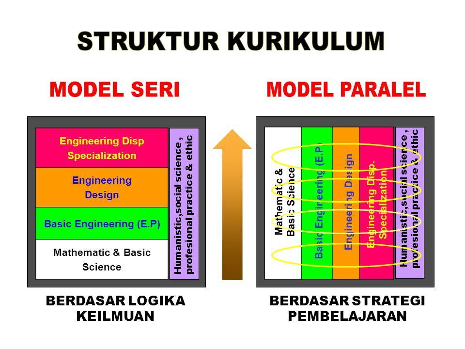 Basic Engineering (E.P)