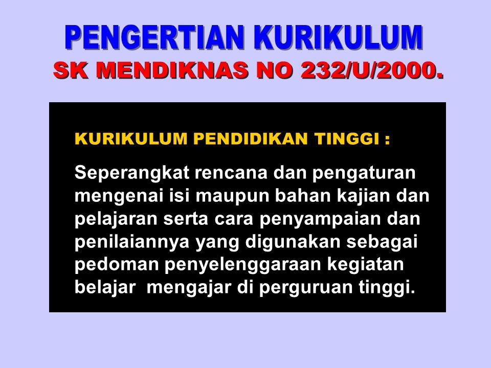 PENGERTIAN KURIKULUM SK MENDIKNAS NO 232/U/2000.