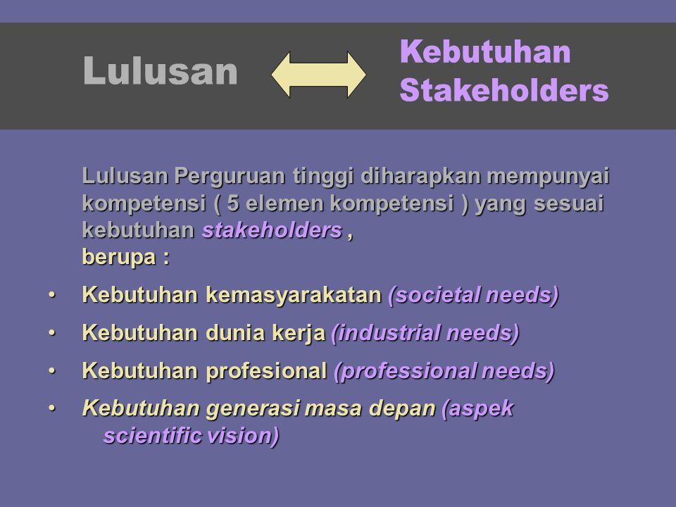 Kebutuhan Lulusan Stakeholders