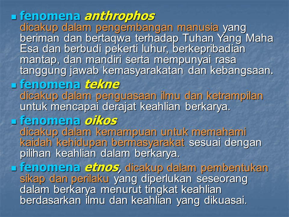 fenomena anthrophos dicakup dalam pengembangan manusia yang beriman dan bertaqwa terhadap Tuhan Yang Maha Esa dan berbudi pekerti luhur, berkepribadian mantap, dan mandiri serta mempunyai rasa tanggung jawab kemasyarakatan dan kebangsaan.