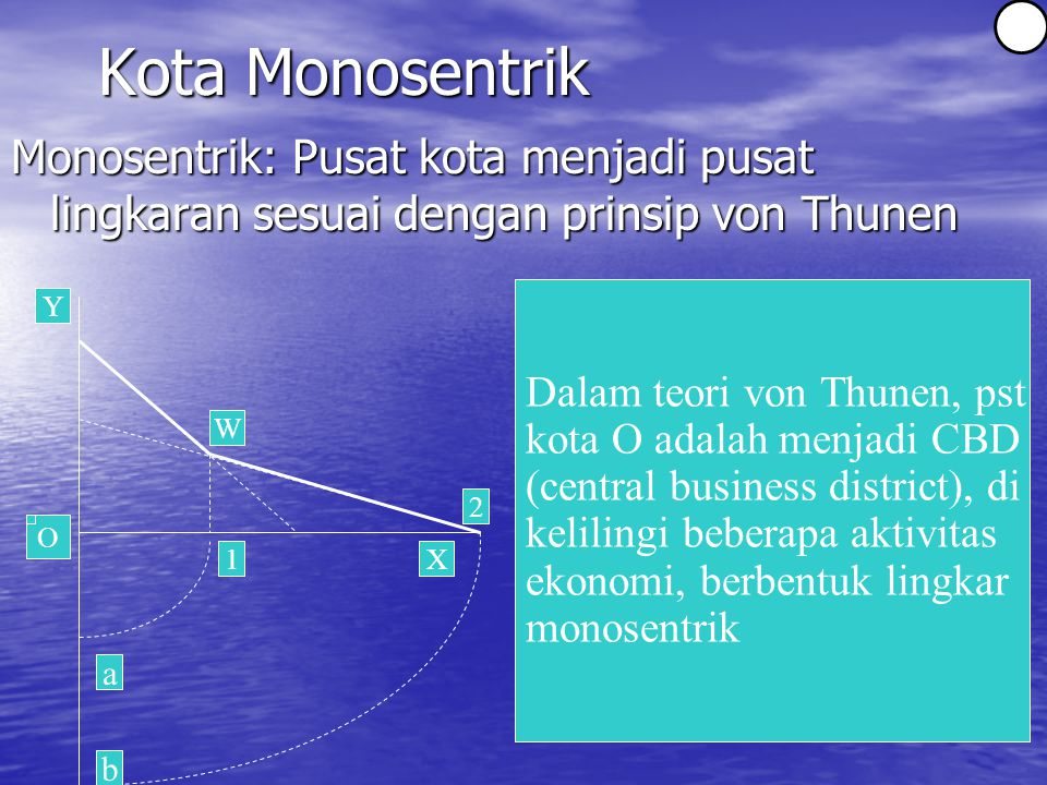 1 Kota Monosentrik. Monosentrik: Pusat kota menjadi pusat lingkaran sesuai dengan prinsip von Thunen.