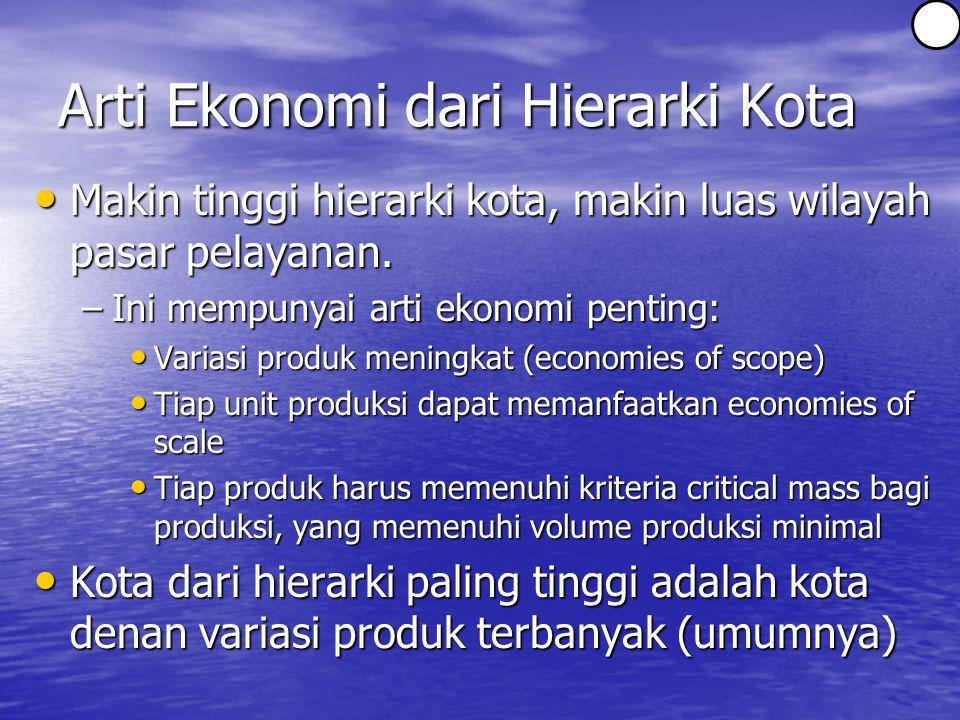 Arti Ekonomi dari Hierarki Kota