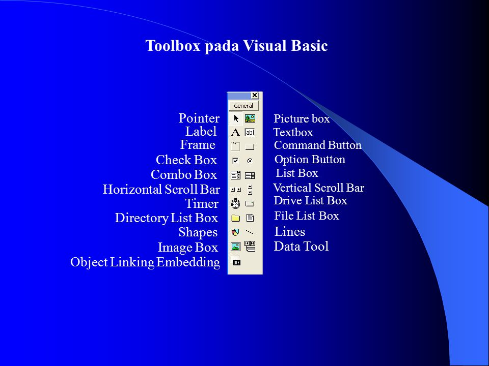 Toolbox pada Visual Basic