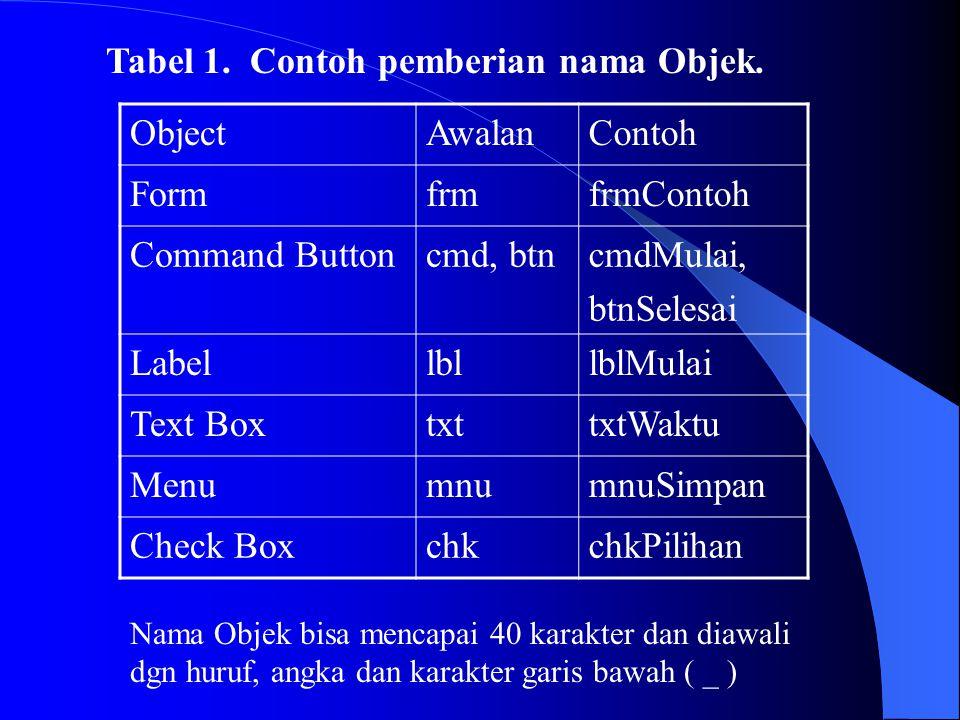 Tabel 1. Contoh pemberian nama Objek. Object Awalan Contoh Form frm