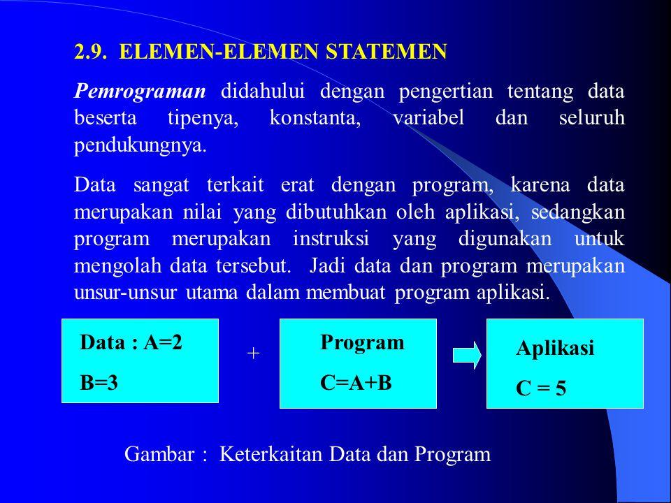 2.9. ELEMEN-ELEMEN STATEMEN