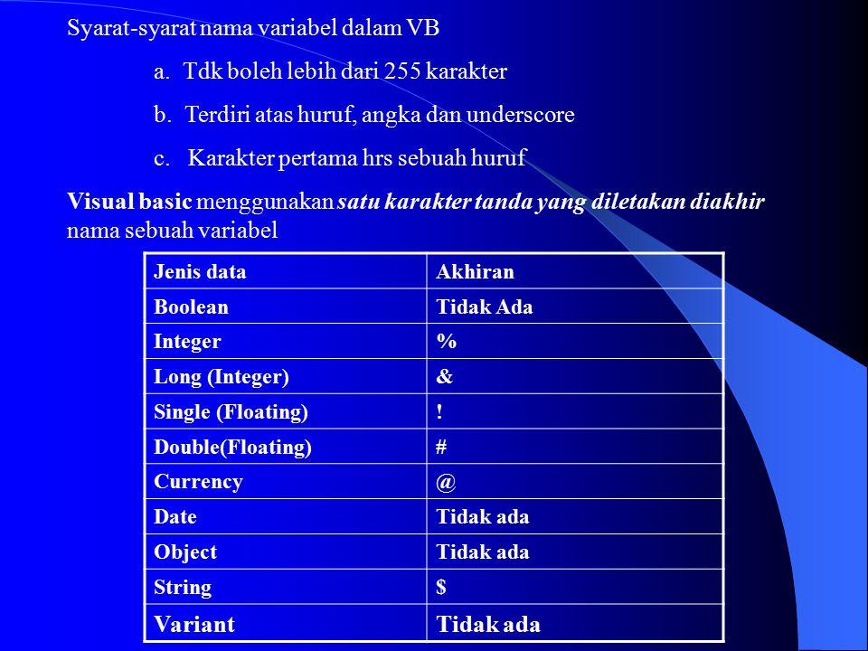 Syarat-syarat nama variabel dalam VB