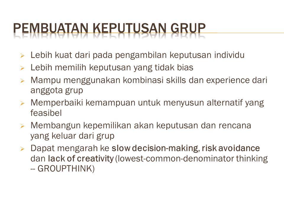 Pembuatan keputusan grup